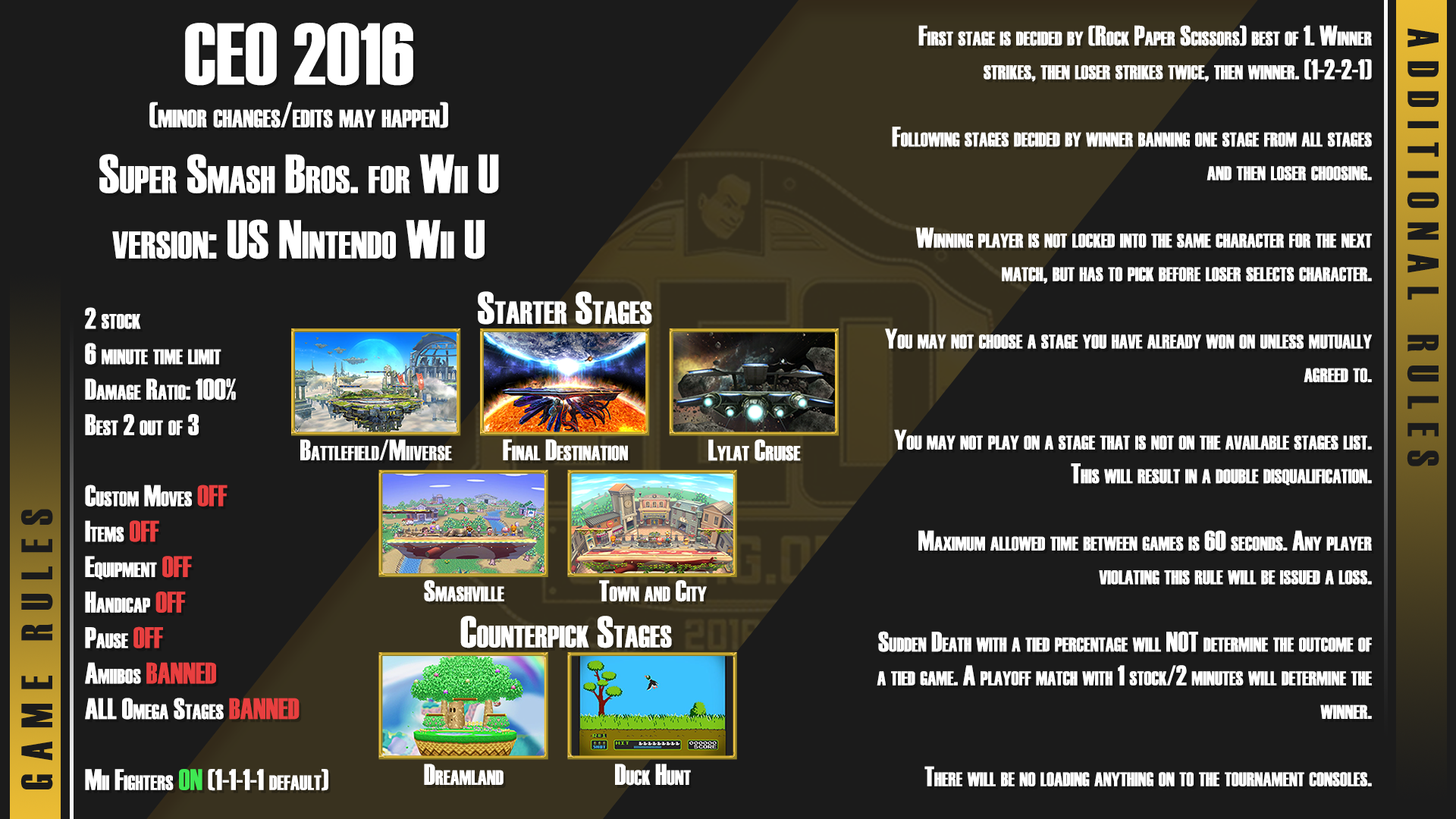 CEO2016_Smash4_Ruleset_Panda-Global-Bear.png